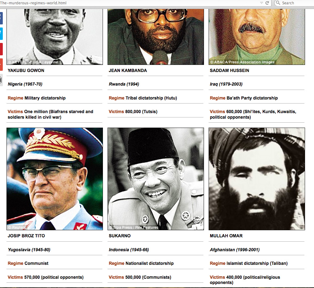 Former Yugoslavia's Josip Broz Tito among the worst mass murderers of the 20th century Photo: