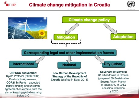 Extract from presentation by Energy Institute Hrvoje Pozar - Croatia Photo: Screenshot