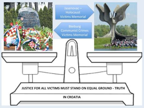 Croatia victims