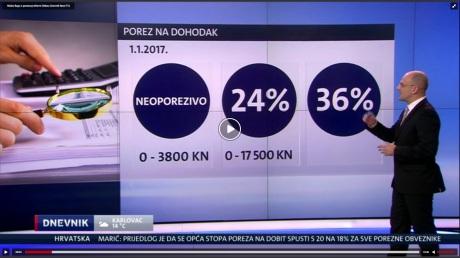 Croatia 2016 Tax Reform Income Tax Thresholds Photo: Screenshot TV news